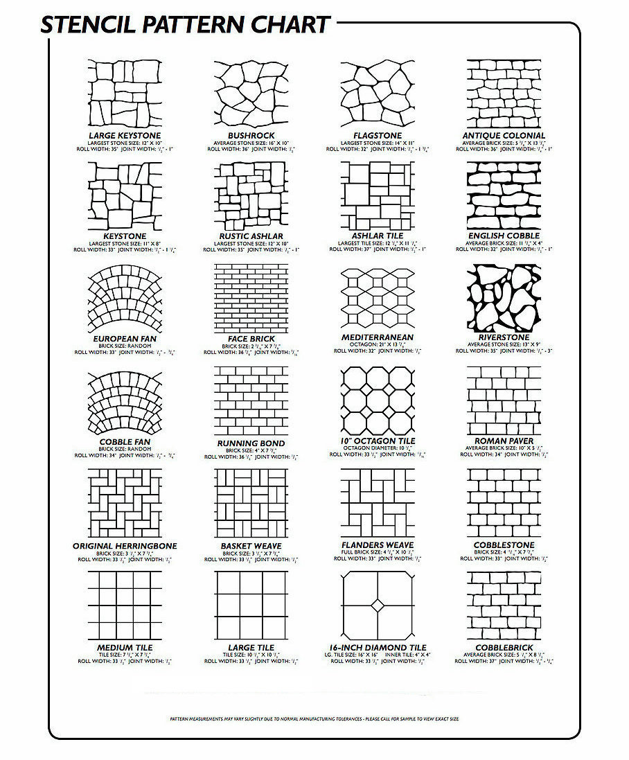 Stencil Pattern Chart