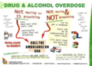 training, drug and alcohol