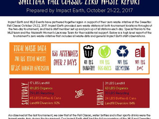 Sweetlax Fall Classic Zero Waste Report with Impact Earth