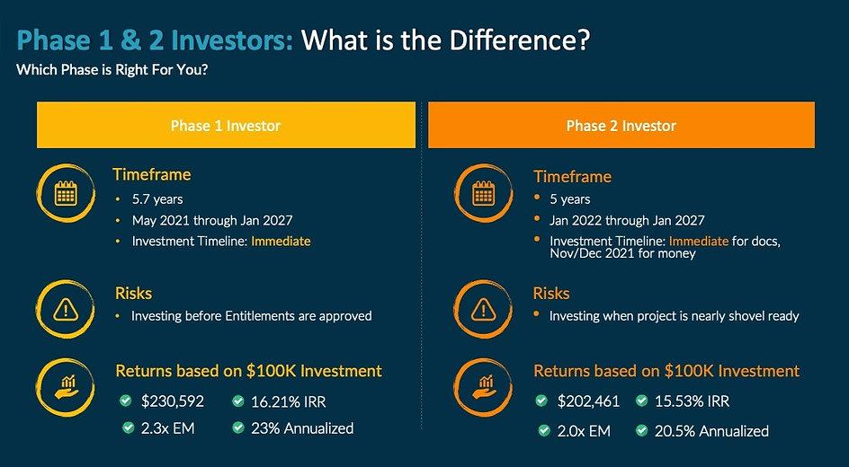 Investor%201%20and%202_edited.jpg