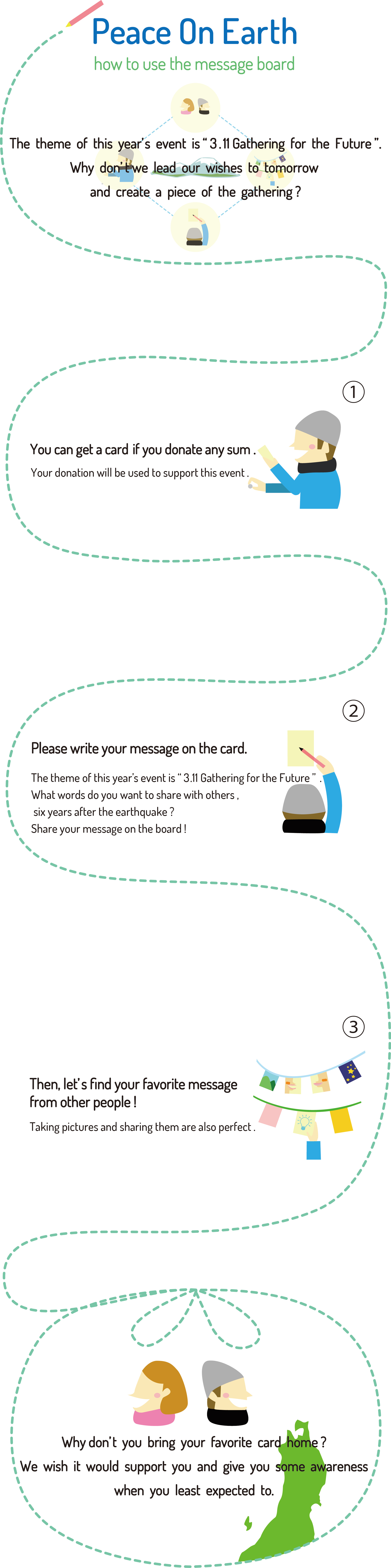how to use the message card2017
