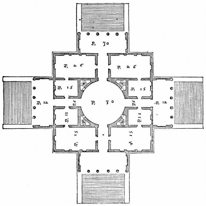 Villa Rotunda plan.  The outside comes in.