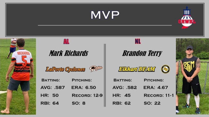 A New Age of Rising Stars: Richards, Terry Take Home MVP Honors