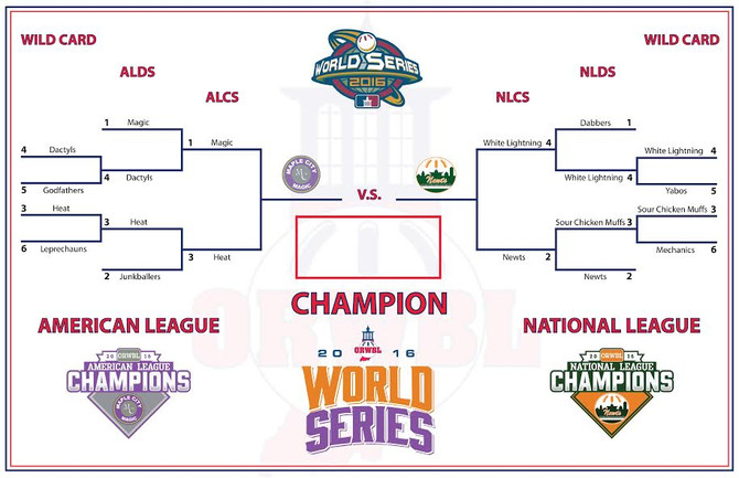 Magic/Newts to kick off World Series on Sunday with Games 1&2.