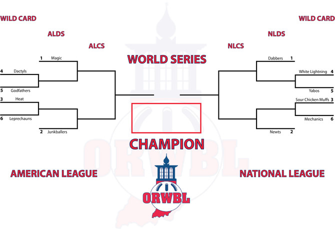 Wild Card Results