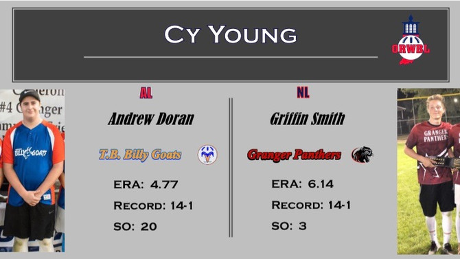 Doran, Smith Take Home Cy Young Honors