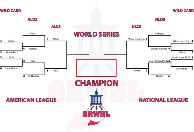 Only 4 remain: League Championship series preview
