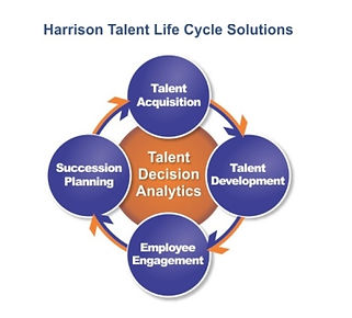 Harrison Talent Life Cycle Solutions2.jp