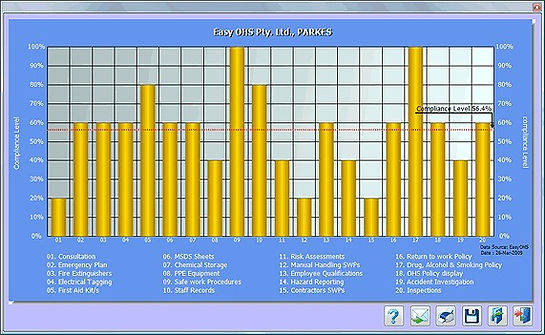 2_ComplianceGraph_edited.jpg