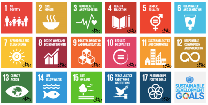 The Bike Hub target SDGs