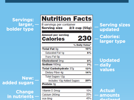 New Nutrition Facts Panel Requirements Go Into Effect  Jan 1, 2020