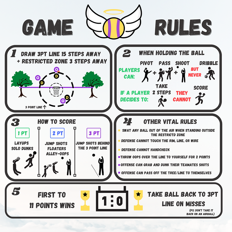 Game rules w 2 step.png