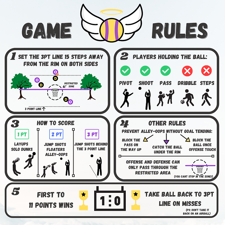 website game rules - Halo Ball.png