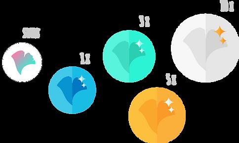 Ginkgo Milestone Badges