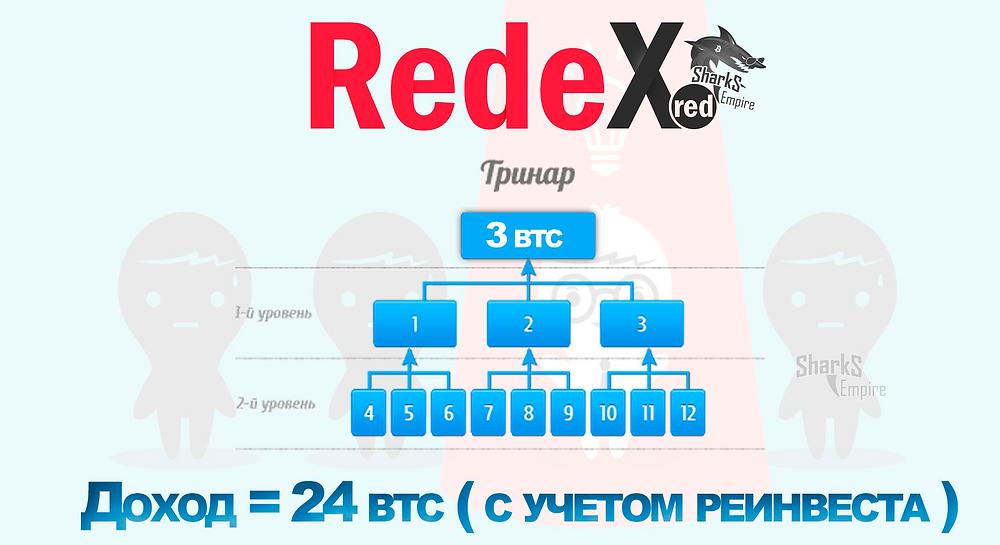 RedeX SharksEmpire Евгений Чаплыгин