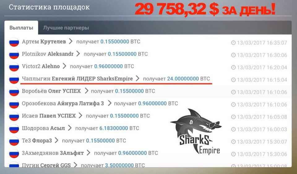 Sharks Empire