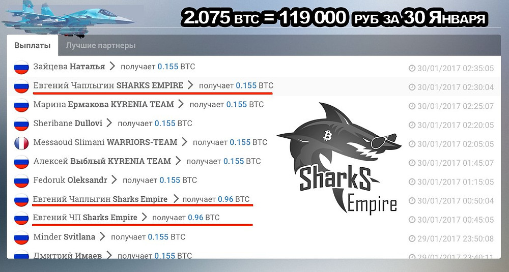 Евгений Чаплыгин Sharks Empire
