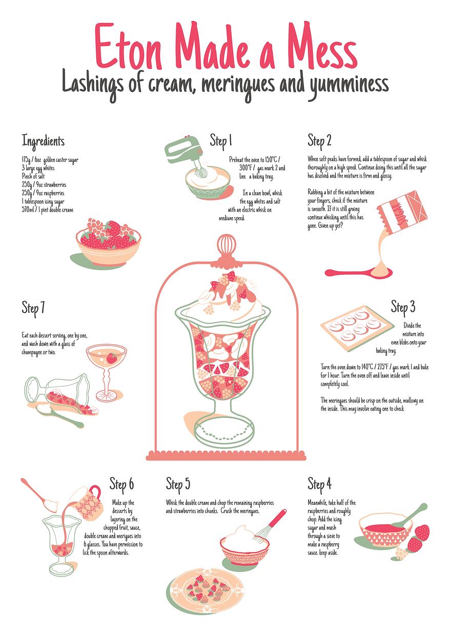 Recipe 4.png