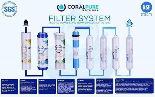 8 Filter & 12 stages filtration.jpg
