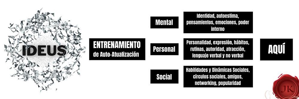 taller para ser cool desarrollo personal y habilidad social