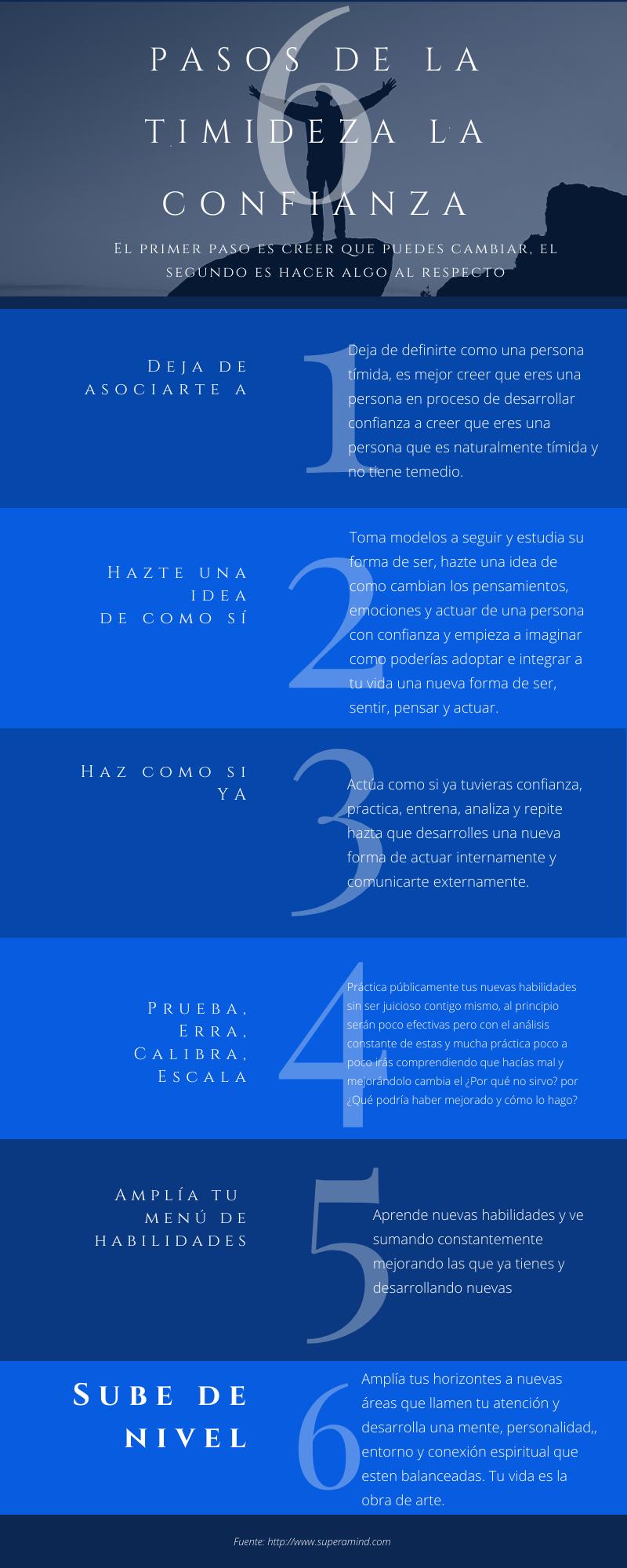 infografia confianza y timidez