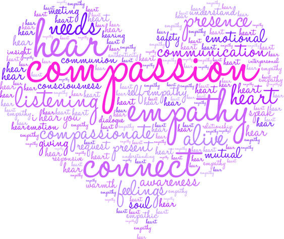 Compassion: The Ultimate Catalyst for Change