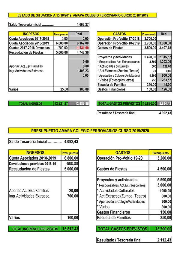 PRESUPUESTO AMAPA 2020.jpg