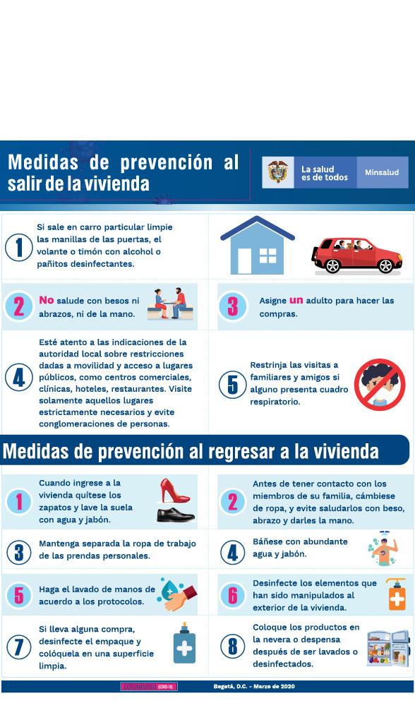 medidas-prevencion-salir-entrar-vivienda
