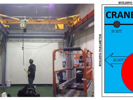 Jib Crane or Bridge Crane?