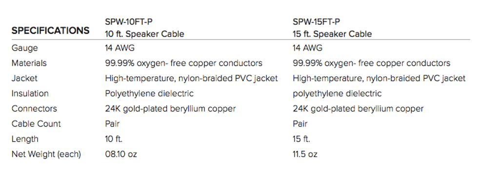 Elac Sensible Speaker Cables Specifications