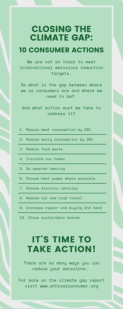 Green list.PNG