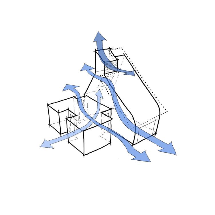 Cross ventilation.jpg