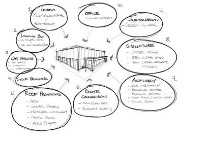 Design Strategy.jpg