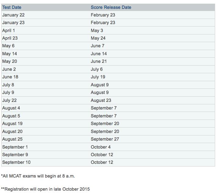 2016 MCAT test dates