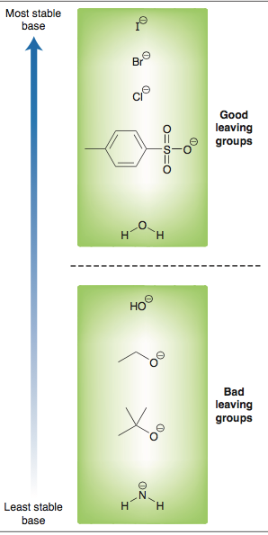 Organic chemistry tutor NYC