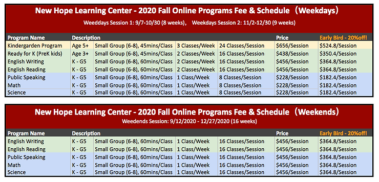 2020 Fall Fees.png