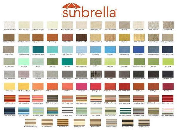 Sunbrella Fabric.jpg