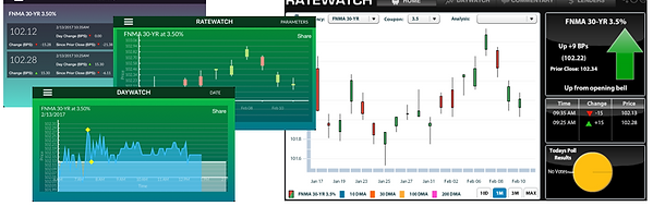ratewatch charts.PNG