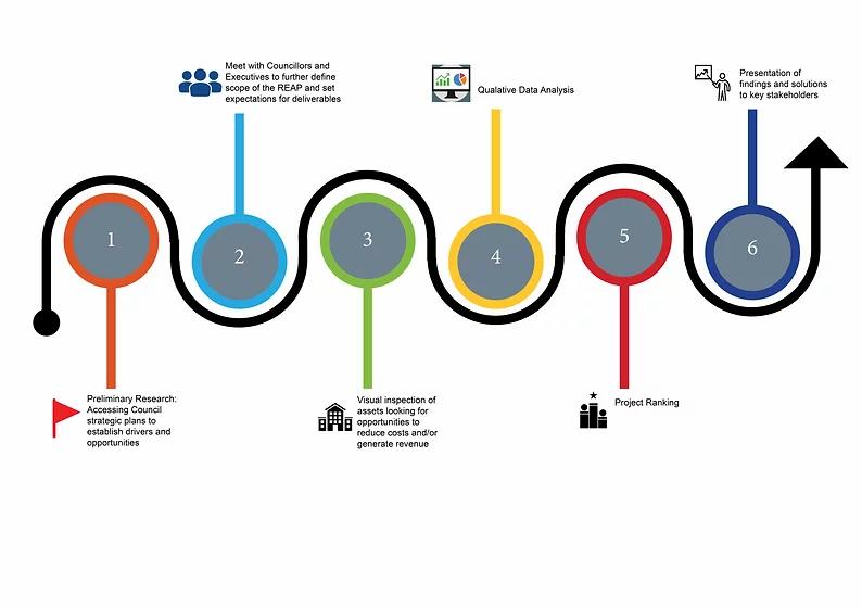 roadmap2.webp
