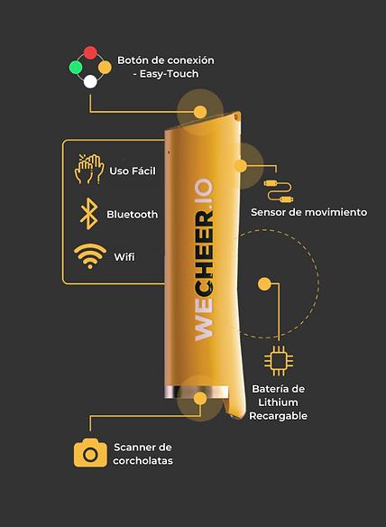 Wecheer - SBO - MX.png