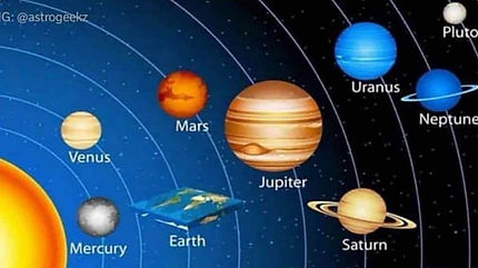flat-earth-solar-system-meme_edited.jpg