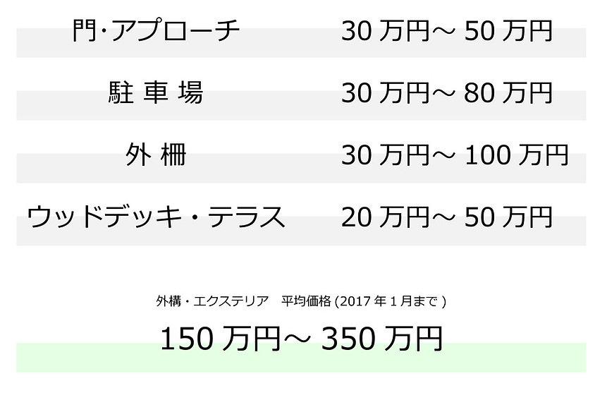庭・外構・エクステリア|株式会社丸浜設計舎