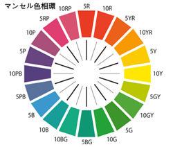 マンセル色相環