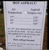Hot Asphalt