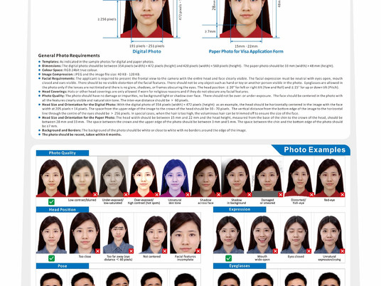 Photo requirements for China work visa application