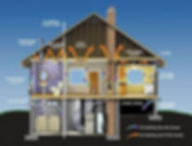 house   cutaway drawing   cold infiltration   heat loss   DeChant Building Performance