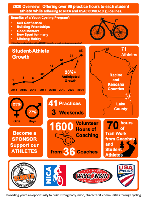 2020 SLS Infographic - Final.png