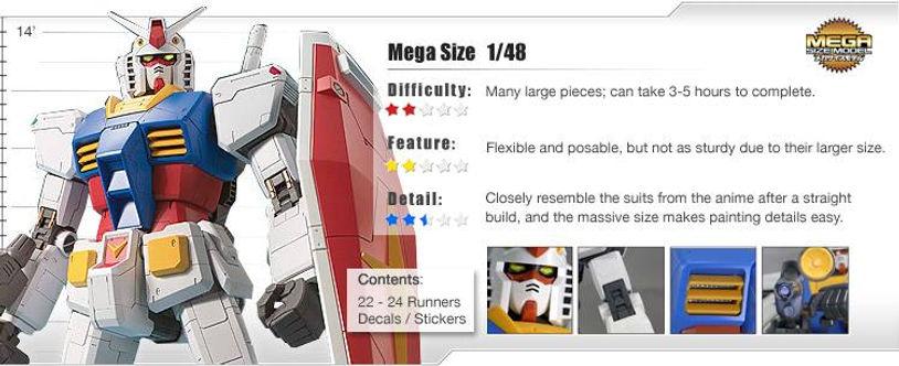 Mega Sizes 1/48 Gundam Model Kits