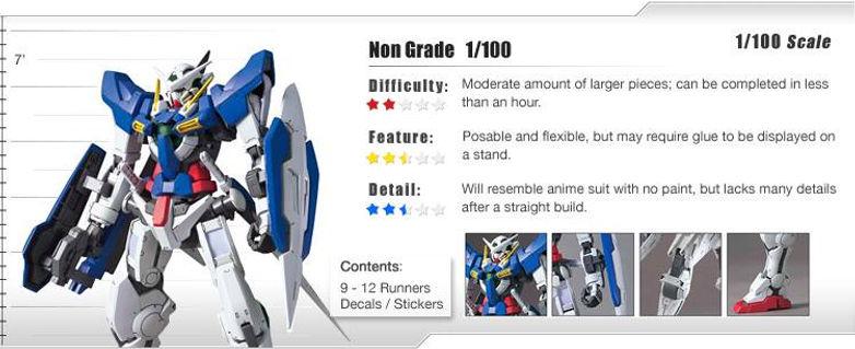 No Grade 1/100 Gundam Model Kits