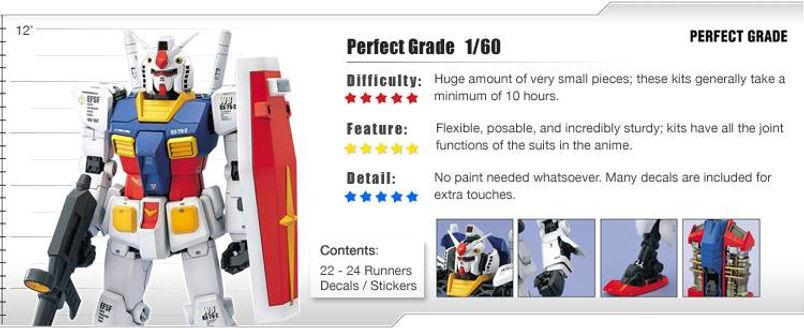 Perfect Grade 1/60 Gundam Model Kits